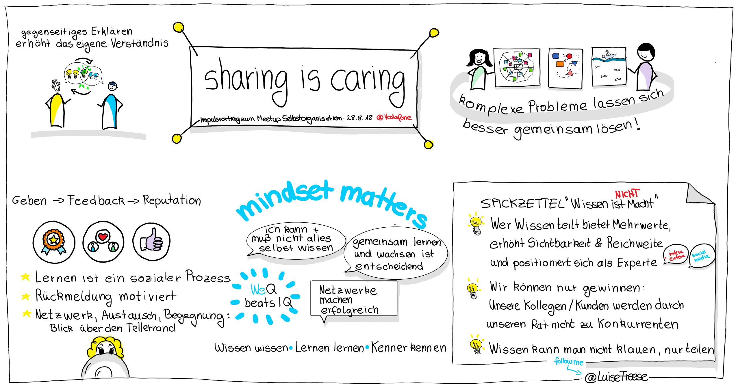 sketchnote meines blogposts Sharing is caring