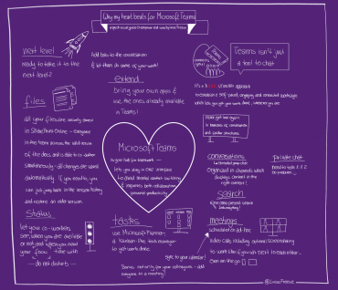 sketchnote: why my heart beats fpr MS Teams